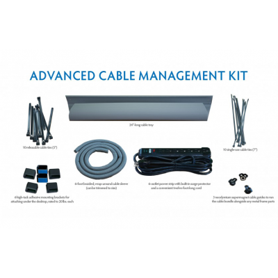 iMovR Advanced Cable Management Kit Contents