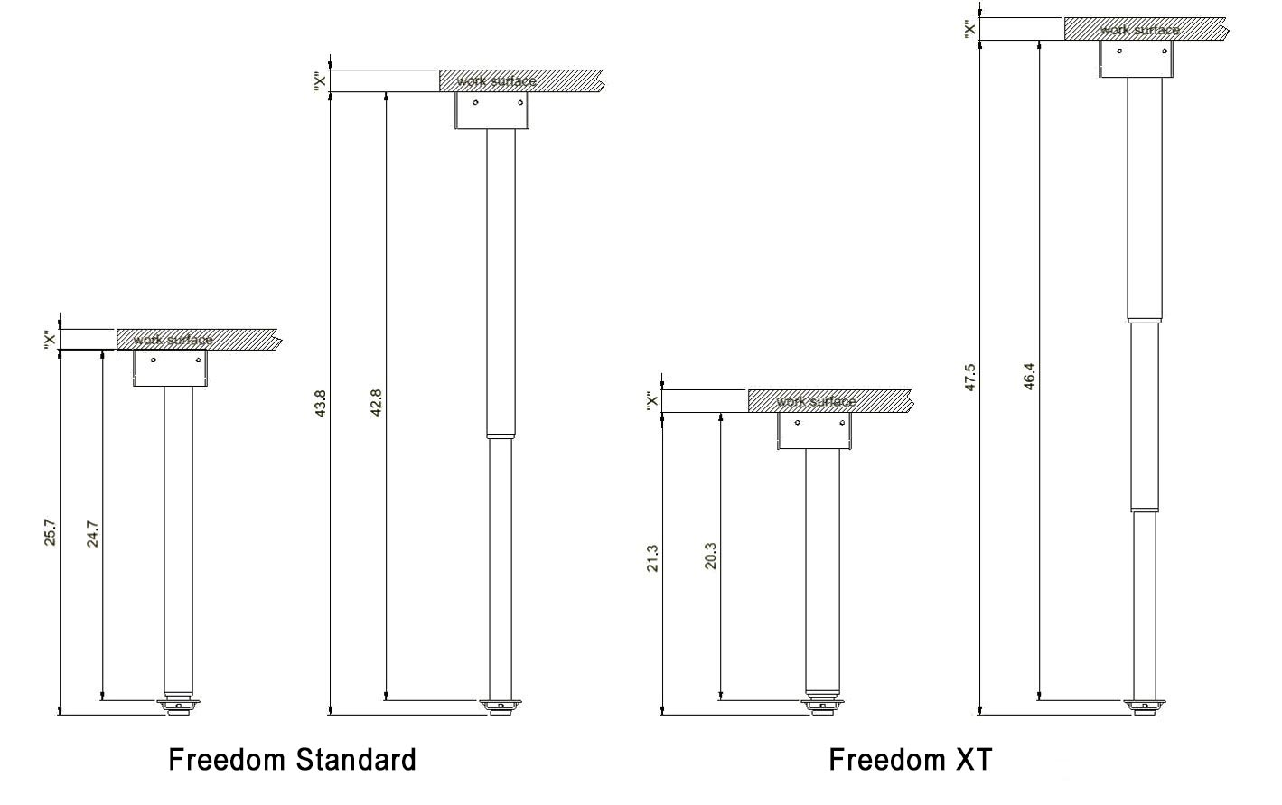 Freedom Base Dimensions